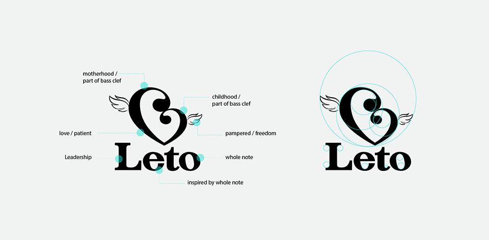 Leto structure-01